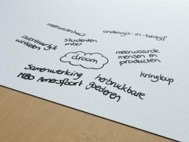 Branding winkelconcept uitdenken in sessies
